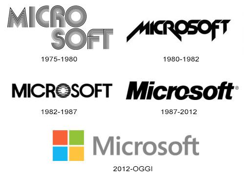 """Il logo della Microsoft nasce originariamente come due parole distinte su due righe e un aspetto anni '80. Nella seconda versione viene tolto il trattino ma viene messa in evidenza una particolare """"O"""" che venne rinominata dai dipendenti """"Blibbet"""". Nel '94 venne eliminato il """"Blibbet"""" e sostituito da un taglio nella O noto come """"il logo di Pacman"""". Ad oggi è stato tolto il corsivo e la scritta viene preceduta dai quattro quadratini colorati tipici di Windows."""
